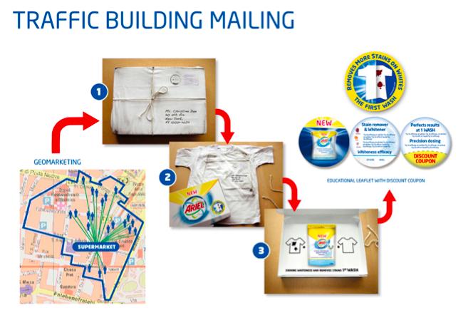 traficbuildingmailing
