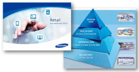 Samsung Pos Soluitons